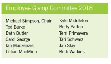 Emp giving committee members